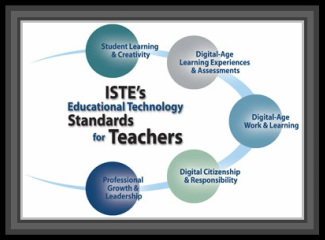 ITSE Standard 1: Facilitate and Inspire Student Learning and
